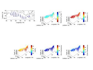 2010 RAPID Scanfish data