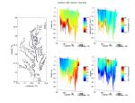 Raw Scanfish Data